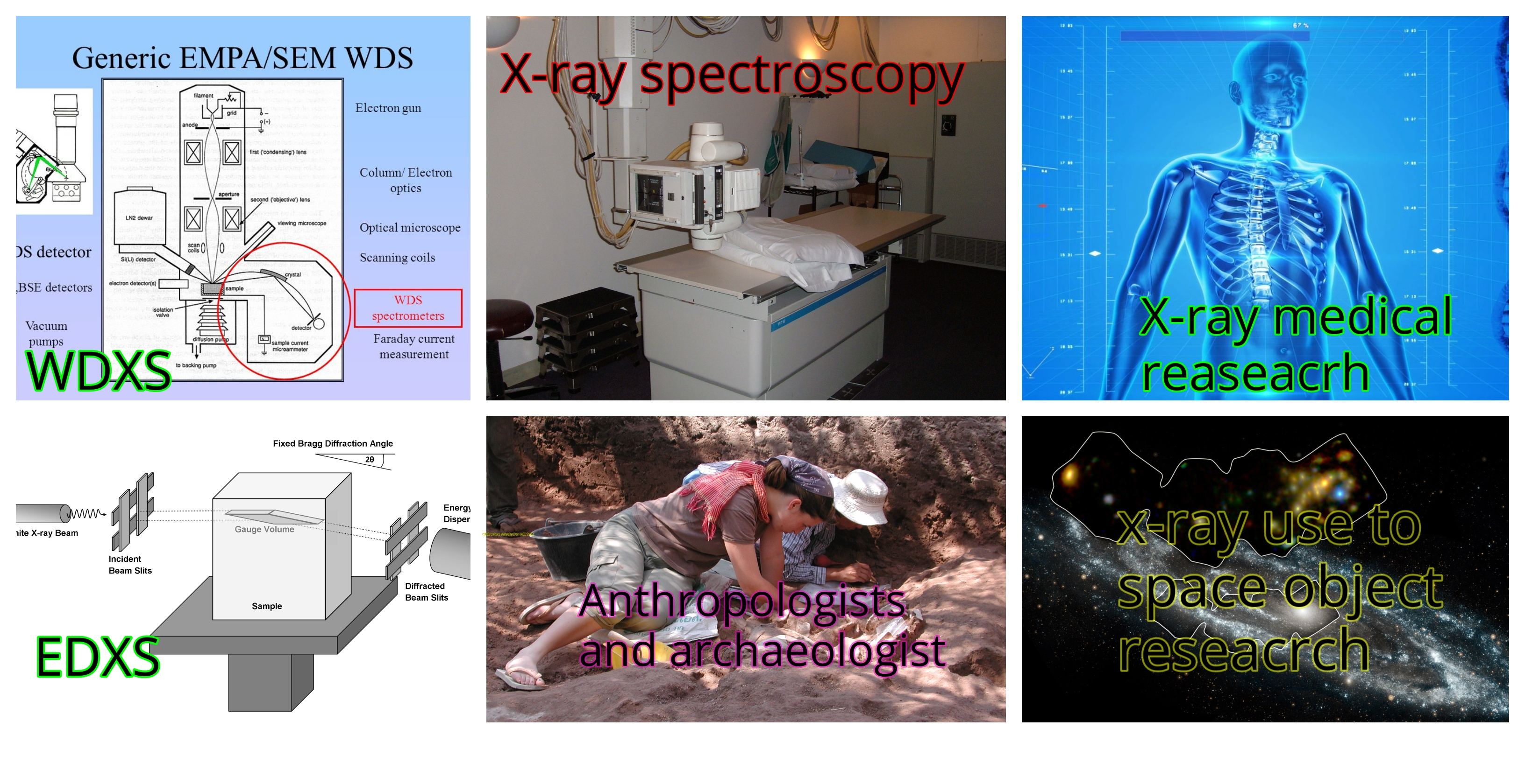 X-ray spectroscopy (1)