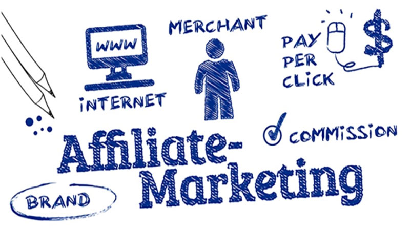best way of online marketing: Affiliate marketing
