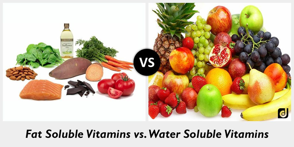 water and fat-soluble vitamin