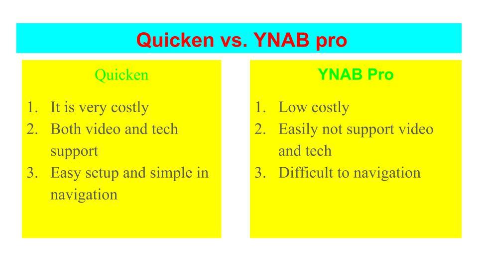 Quicken vs YANB Pro