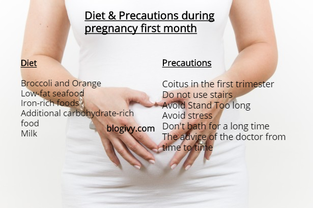 pregnancy care and balance diet during first month