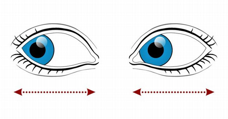 Moving Your Eyes